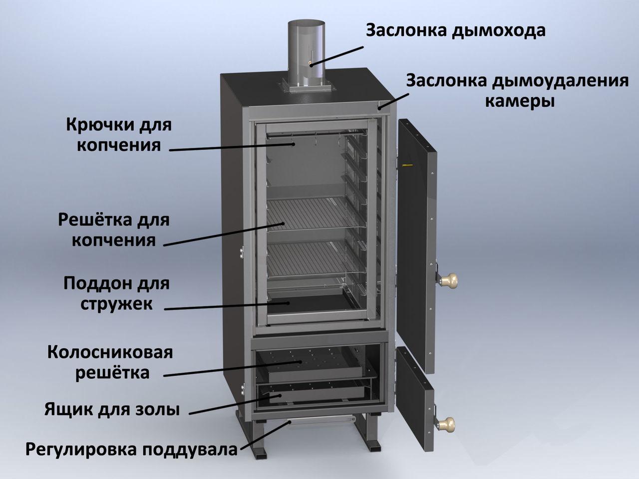 Ящик для коптильни холодного копчения купить в германии самогонные аппараты