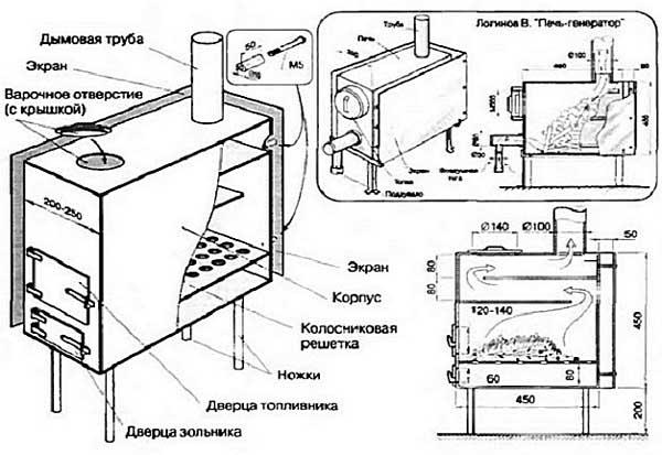 прямоугольная печь
